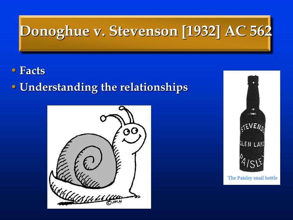 Donoghue v. Stevenson [1932] AC 562